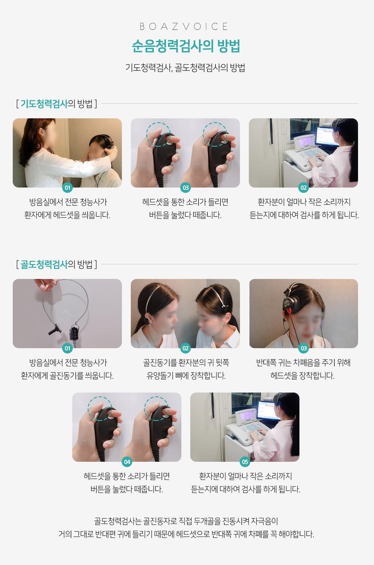 순음청력검사(기도청력검사,골도청력검사)의 방법